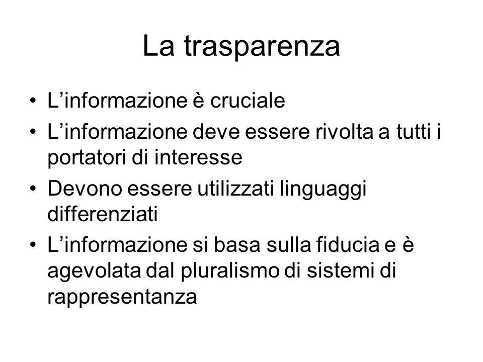 La trasparenza Linformazione è cruciale Linformazione deve essere rivolta a tutti i portatori di interesse Devono essere utilizzati linguaggi differen