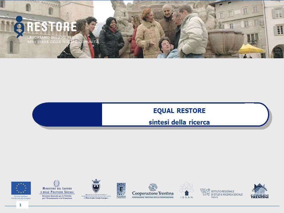 1 Unità locali EQUAL RESTORE sintesi della ricerca