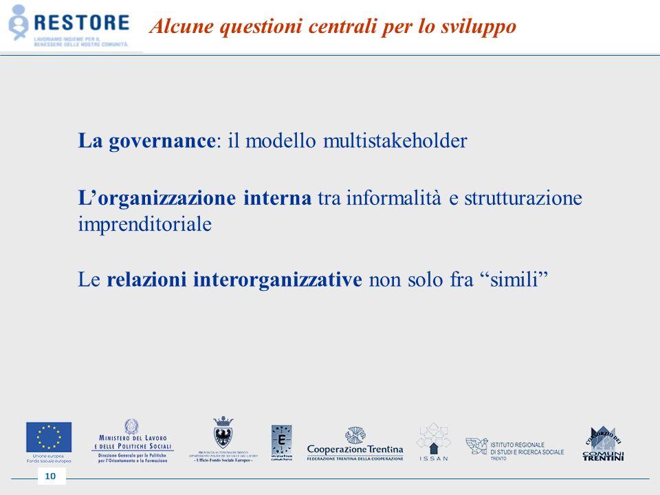 10 Alcune questioni centrali per lo sviluppo La governance: il modello multistakeholder Lorganizzazione interna tra informalità e strutturazione imprenditoriale Le relazioni interorganizzative non solo fra simili