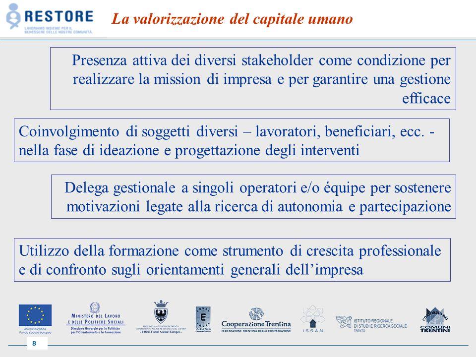 8 La valorizzazione del capitale umano Presenza attiva dei diversi stakeholder come condizione per realizzare la mission di impresa e per garantire una gestione efficace Coinvolgimento di soggetti diversi – lavoratori, beneficiari, ecc.