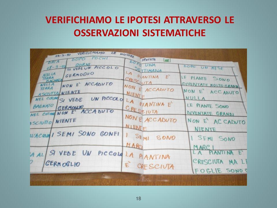 VERIFICHIAMO LE IPOTESI ATTRAVERSO LE OSSERVAZIONI SISTEMATICHE 18