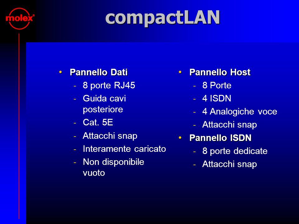 compactLAN Pannello Dati Pannello Dati  8 porte RJ45  Guida cavi posteriore  Cat. 5E  Attacchi snap  Interamente caricato  Non disponibile vuoto
