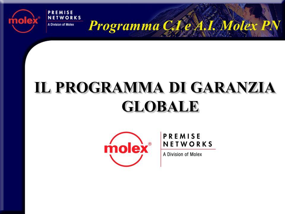 Programma C.I e A.I. Molex PN IL PROGRAMMA DI GARANZIA GLOBALE