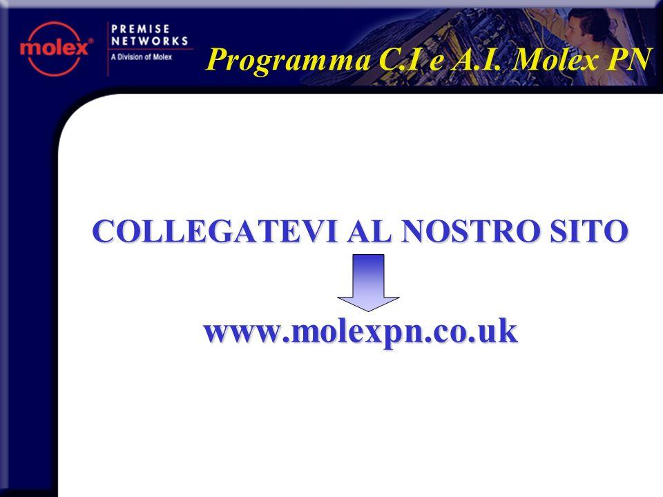 COLLEGATEVI AL NOSTRO SITO www.molexpn.co.uk Programma C.I e A.I. Molex PN