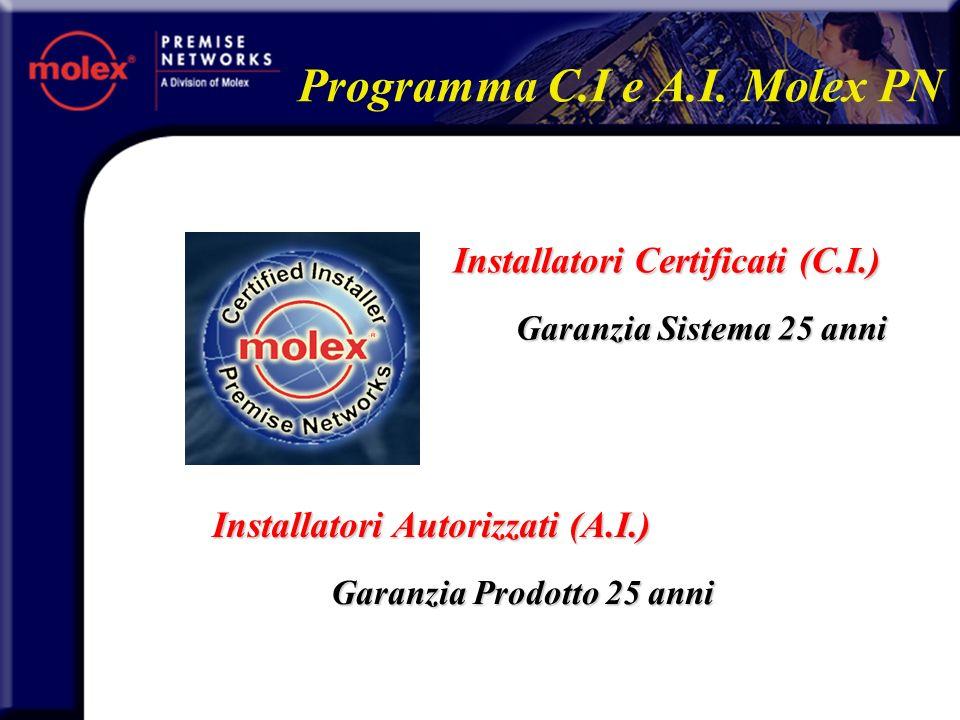 Installatori Certificati (C.I.) Garanzia Sistema 25 anni Garanzia Sistema 25 anni Installatori Autorizzati (A.I.) Garanzia Prodotto 25 anni Programma C.I e A.I.