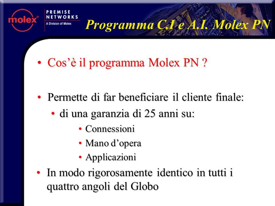 Cosè il programma Molex PN ?Cosè il programma Molex PN ? Permette di far beneficiare il cliente finale:Permette di far beneficiare il cliente finale: