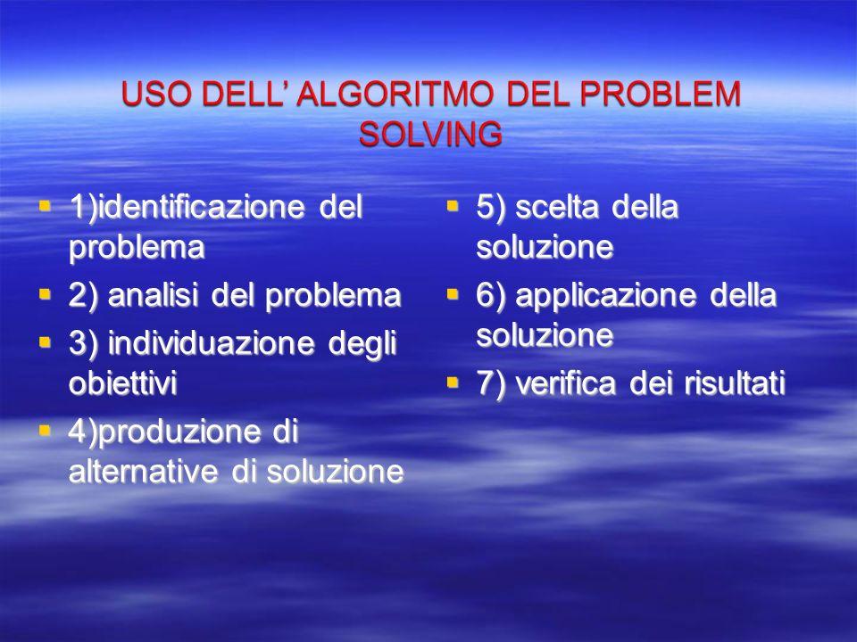 1)identificazione del problema 1)identificazione del problema 2) analisi del problema 2) analisi del problema 3) individuazione degli obiettivi 3) ind