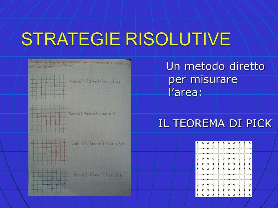 Un metodo diretto per misurare larea: Un metodo diretto per misurare larea: IL TEOREMA DI PICK