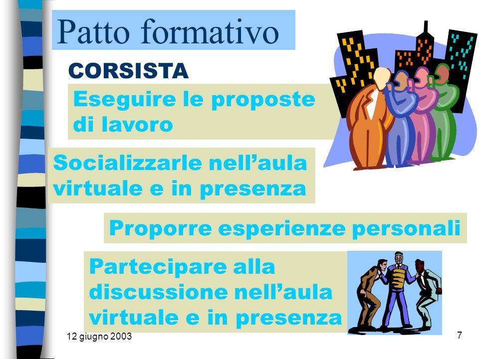 12 giugno 2003 7 Eseguire le proposte di lavoro Socializzarle nellaula virtuale e in presenza Partecipare alla discussione nellaula virtuale e in presenza CORSISTA Patto formativo Proporre esperienze personali