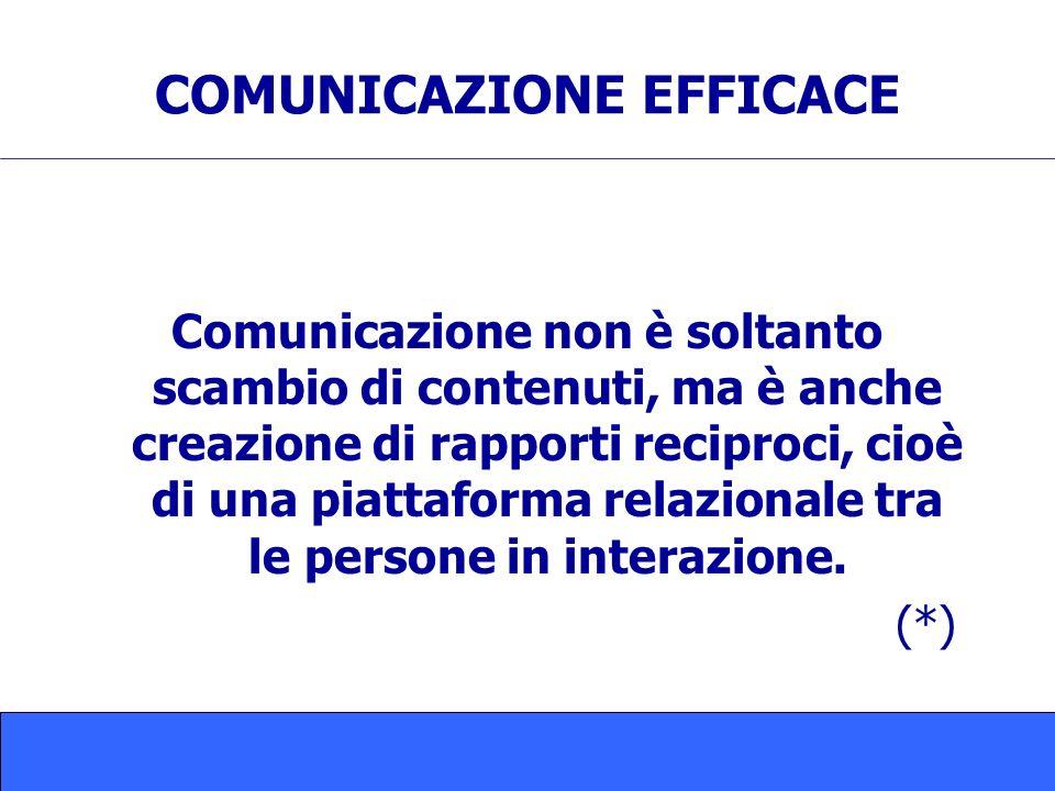 COMUNICAZIONE EFFICACE Comunicazione non è soltanto scambio di contenuti, ma è anche creazione di rapporti reciproci, cioè di una piattaforma relazionale tra le persone in interazione.