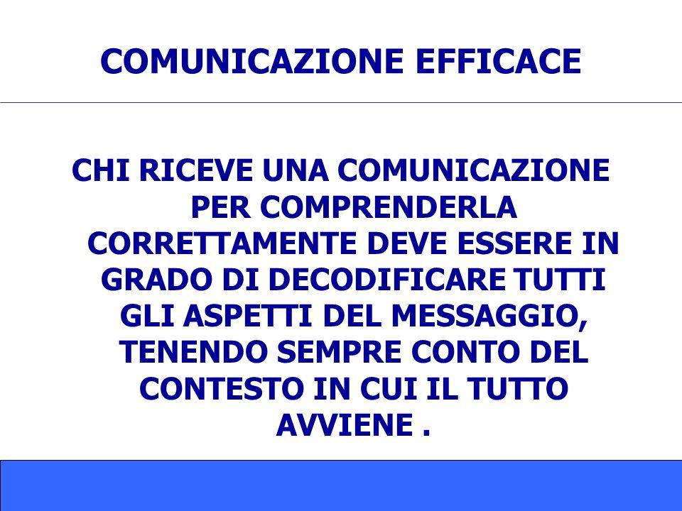 COMUNICAZIONE EFFICACE CHI RICEVE UNA COMUNICAZIONE PER COMPRENDERLA CORRETTAMENTE DEVE ESSERE IN GRADO DI DECODIFICARE TUTTI GLI ASPETTI DEL MESSAGGI