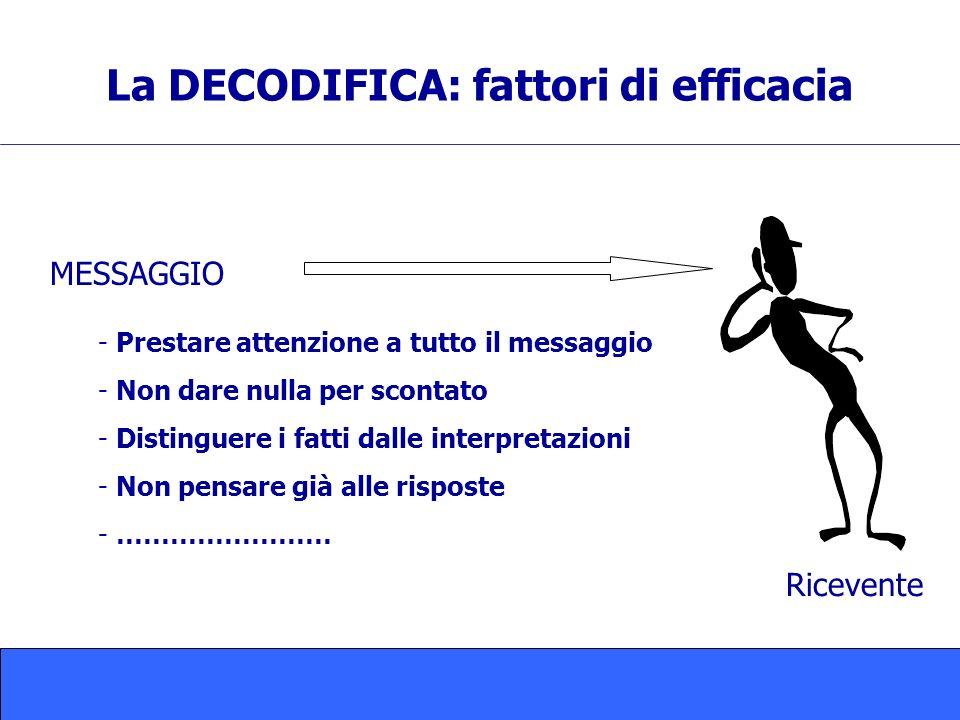 La DECODIFICA: fattori di efficacia Ricevente MESSAGGIO - Prestare attenzione a tutto il messaggio - Non dare nulla per scontato - Distinguere i fatti dalle interpretazioni - Non pensare già alle risposte - ……………………
