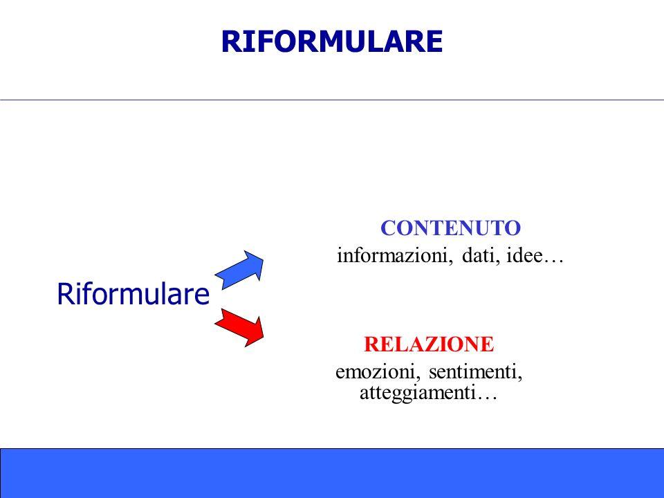 RIFORMULARE Riformulare CONTENUTO informazioni, dati, idee… RELAZIONE emozioni, sentimenti, atteggiamenti…