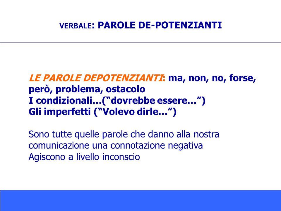 VERBALE : PAROLE DE-POTENZIANTI LE PAROLE DEPOTENZIANTI: ma, non, no, forse, però, problema, ostacolo I condizionali…(dovrebbe essere…) Gli imperfetti