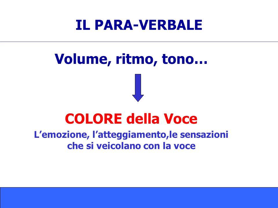 IL PARA-VERBALE Volume, ritmo, tono… COLORE della Voce Lemozione, latteggiamento,le sensazioni che si veicolano con la voce