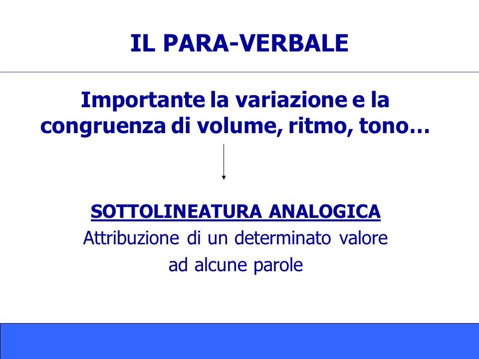IL PARA-VERBALE Importante la variazione e la congruenza di volume, ritmo, tono… SOTTOLINEATURA ANALOGICA Attribuzione di un determinato valore ad alc