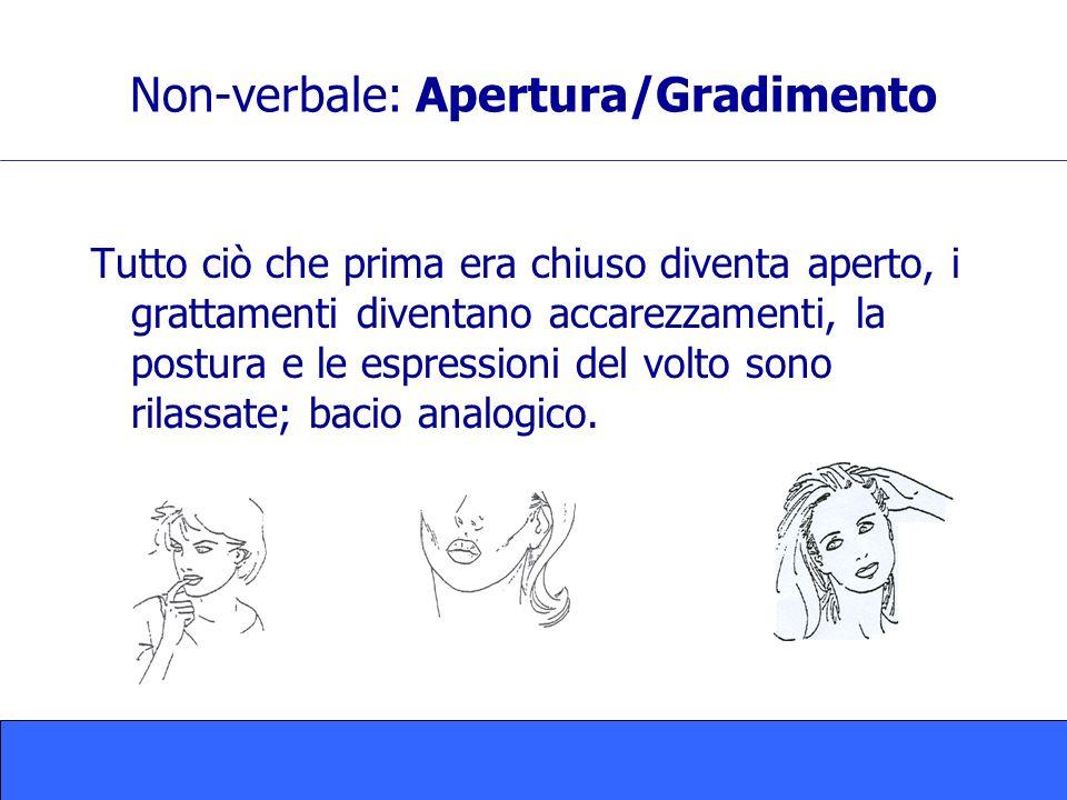 Non-verbale: Apertura/Gradimento Tutto ciò che prima era chiuso diventa aperto, i grattamenti diventano accarezzamenti, la postura e le espressioni del volto sono rilassate; bacio analogico.