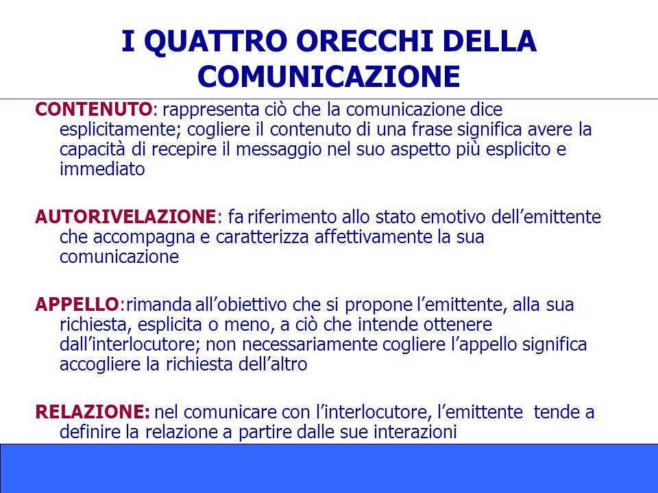 I QUATTRO ORECCHI DELLA COMUNICAZIONE CONTENUTO: rappresenta ciò che la comunicazione dice esplicitamente; cogliere il contenuto di una frase signific