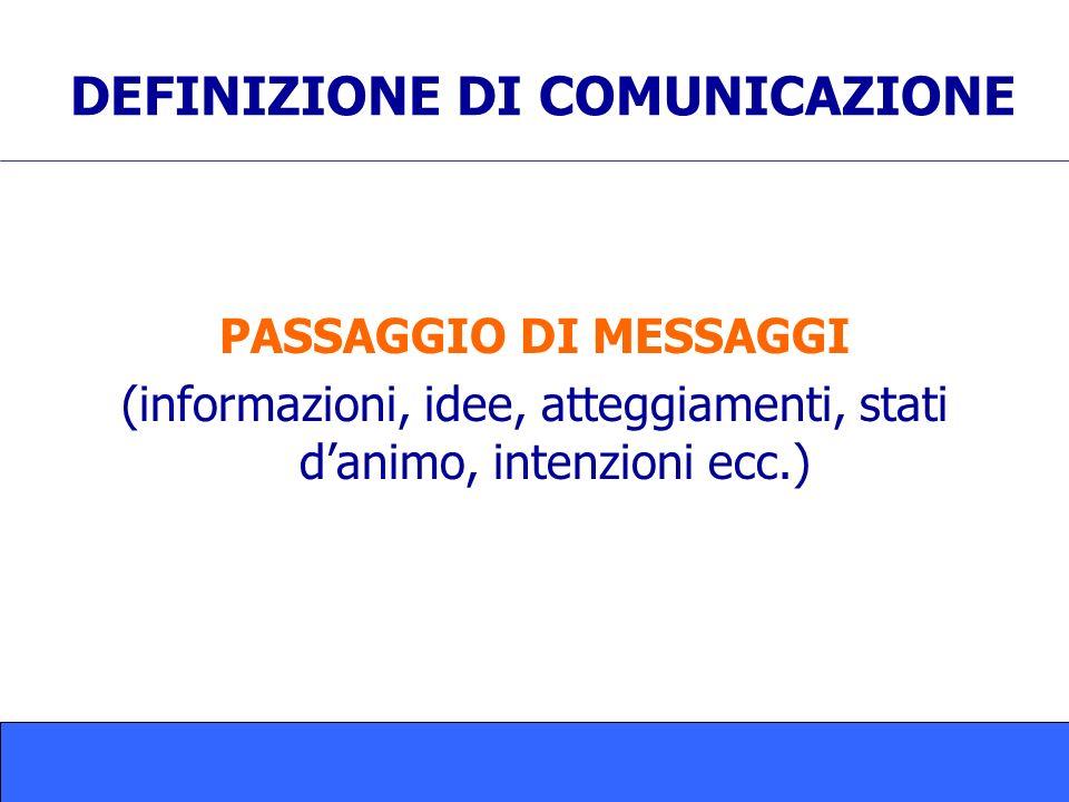 DEFINIZIONE DI COMUNICAZIONE PASSAGGIO DI MESSAGGI (informazioni, idee, atteggiamenti, stati danimo, intenzioni ecc.)