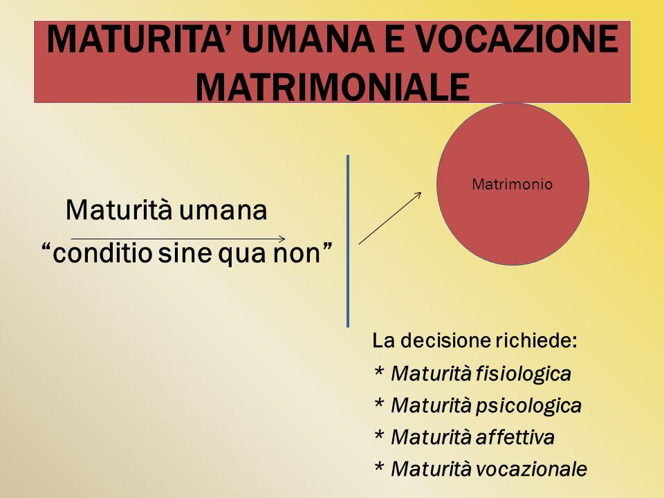 MATURITA UMANA E VOCAZIONE MATRIMONIALE Maturità umana conditio sine qua non La decisione richiede: * Maturità fisiologica * Maturità psicologica * Ma