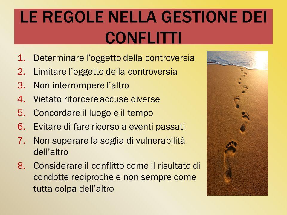 LE REGOLE NELLA GESTIONE DEI CONFLITTI 1.Determinare loggetto della controversia 2.Limitare loggetto della controversia 3.Non interrompere laltro 4.Vi