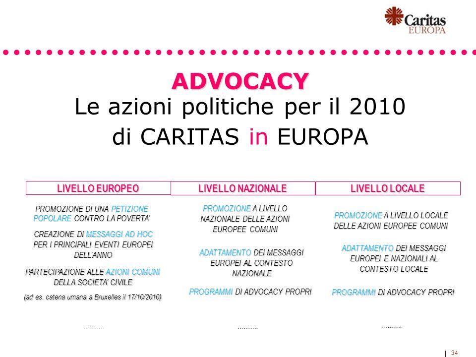 34 ADVOCACY ADVOCACY Le azioni politiche per il 2010 di CARITAS in EUROPA LIVELLO EUROPEO LIVELLO NAZIONALE LIVELLO LOCALE PROMOZIONE DI UNA PETIZIONE