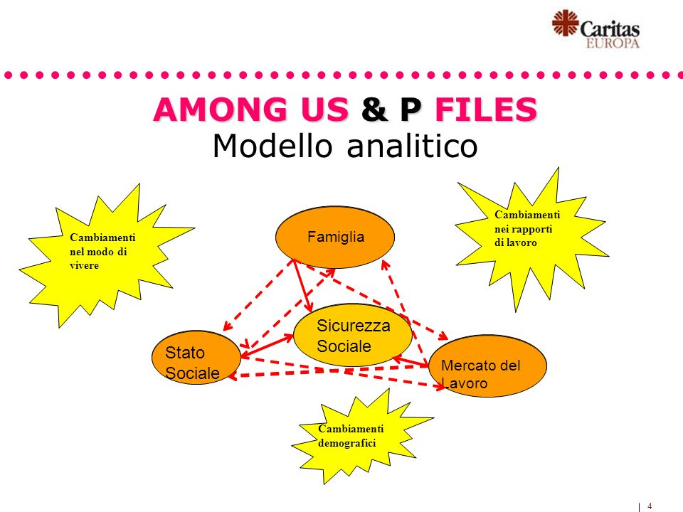 5 AMONG US & P FILES AMONG US & P FILES Strumenti di lettura The spider-web grid Il Life-Cycle Model