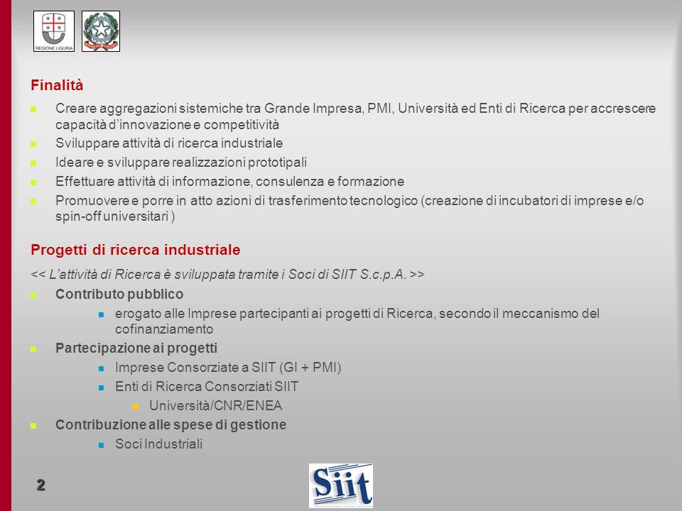 2 Finalità Creare aggregazioni sistemiche tra Grande Impresa, PMI, Università ed Enti di Ricerca per accrescere capacità dinnovazione e competitività