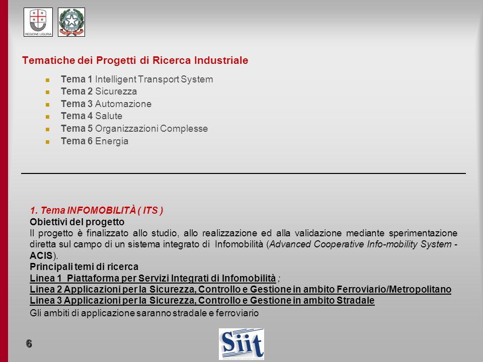 6 Tematiche dei Progetti di Ricerca Industriale Tema 1 Intelligent Transport System Tema 2 Sicurezza Tema 3 Automazione Tema 4 Salute Tema 5 Organizza