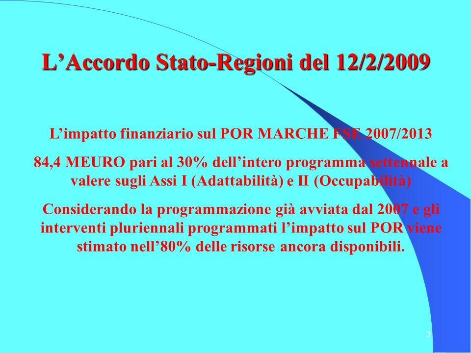 2 LAccordo Stato-Regioni del 12/2/2009 Tale accordo prevede che per fronteggiare le ripercussioni occupazionali a seguito della crisi le Regioni inter