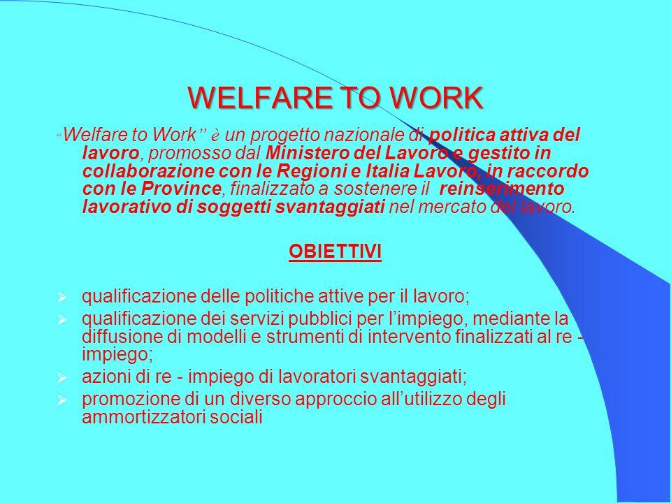 3 LAccordo Stato-Regioni del 12/2/2009 Limpatto finanziario sul POR MARCHE FSE 2007/2013 84,4 MEURO pari al 30% dellintero programma settennale a vale
