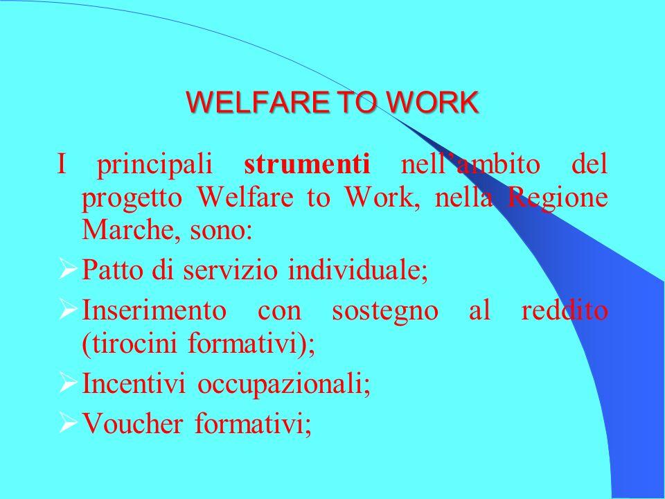 WELFARE TO WORK Il programma Welfare to Work promuove lincontro tra lavoratori svantaggiati e datori di lavoro offrendo: ai lavoratori servizi di orientamento,bilancio di competenze, riqualificazione alle imprese servizi di preselezione e assistenza per laccesso agli incentivi Inoltre, il Programma favorisce le imprese e supporta lattivazione del lavoratore mediante una serie di incentivi che costituiscono la cosiddetta dote, in aggiunta alle agevolazioni previste dalla normativa