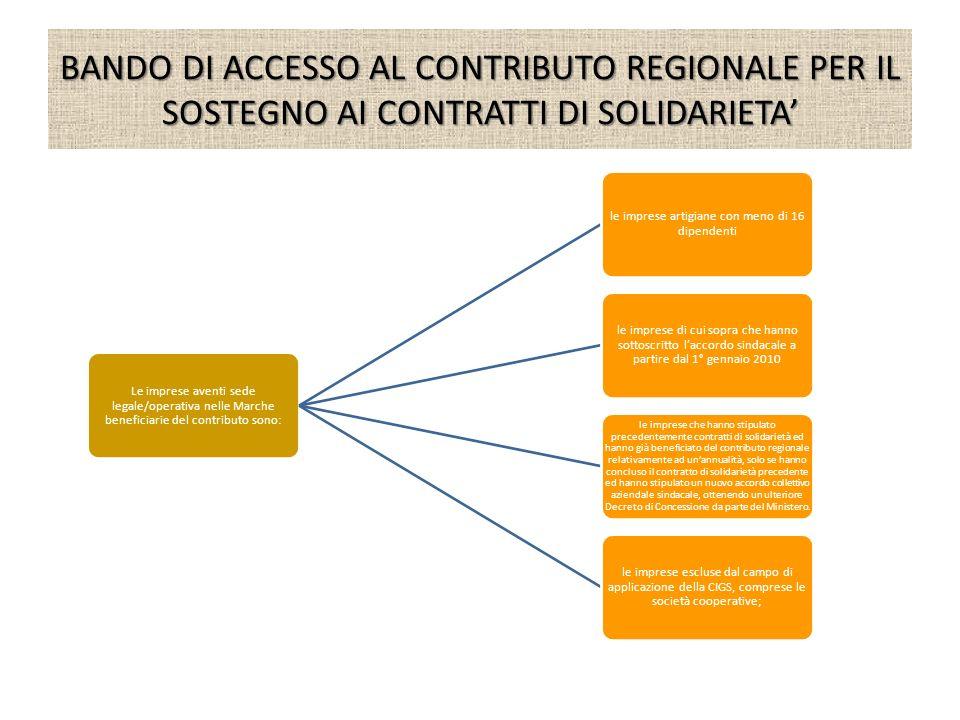 BANDO DI ACCESSO AL CONTRIBUTO REGIONALE PER IL SOSTEGNO AI CONTRATTI DI SOLIDARIETA Il contributo regionale sostiene il contratto di solidarietà operativo nellazienda per un massimo di 12 mesi.