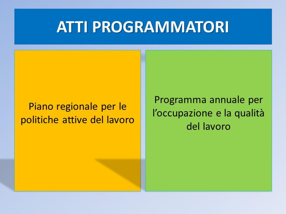 ATTI PROGRAMMATORI Piano regionale per le politiche attive del lavoro Programma annuale per loccupazione e la qualità del lavoro
