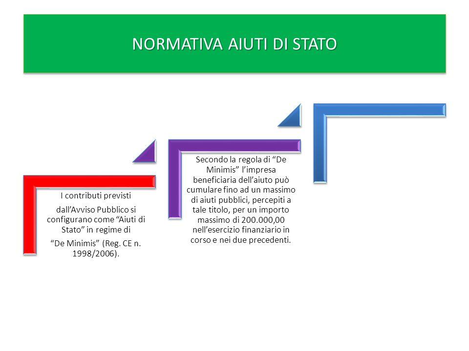 I contributi previsti dallAvviso Pubblico si configurano come Aiuti di Stato in regime di De Minimis (Reg.