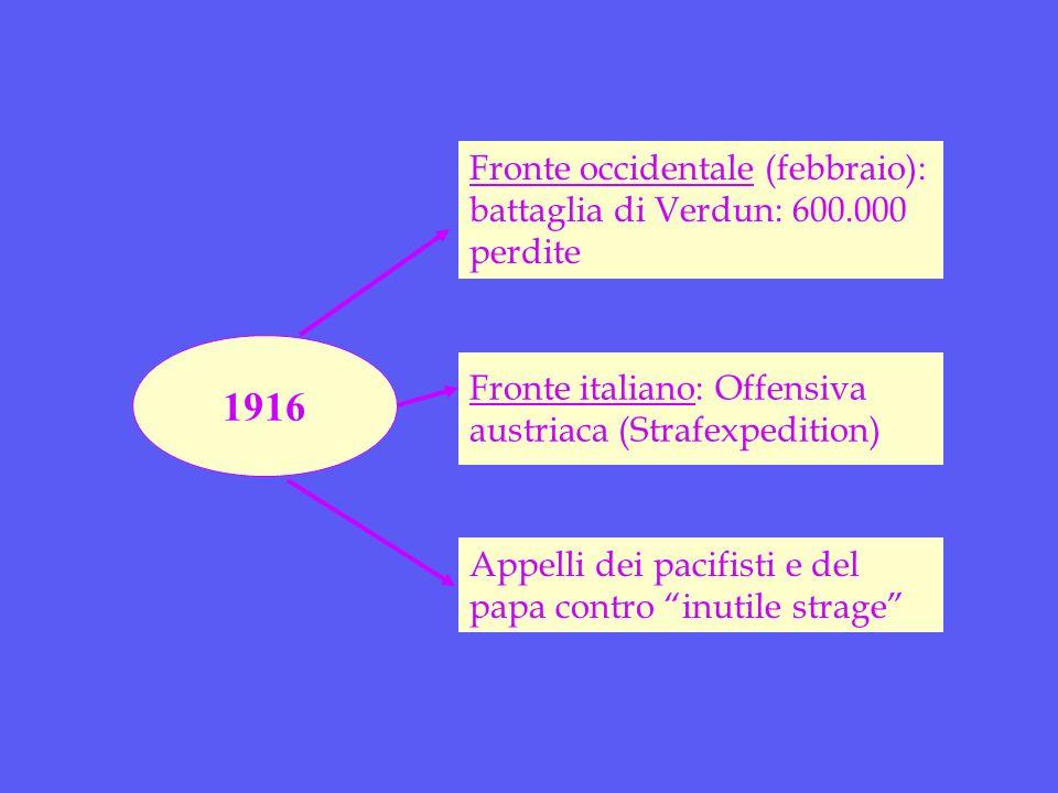1916 Fronte occidentale (febbraio): battaglia di Verdun: 600.000 perdite Appelli dei pacifisti e del papa contro inutile strage Fronte italiano: Offensiva austriaca (Strafexpedition)