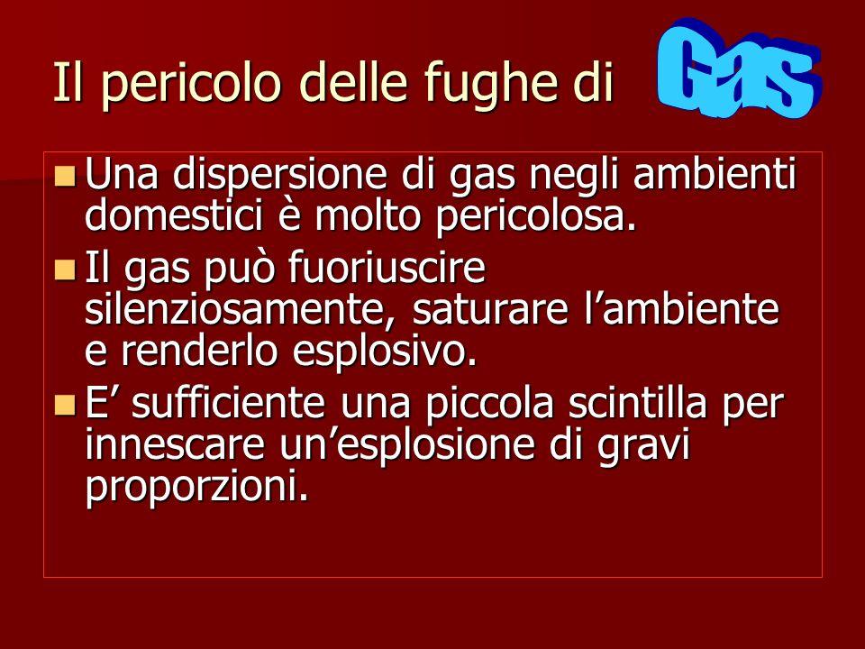 Il pericolo delle fughe di Una dispersione di gas negli ambienti domestici è molto pericolosa. Una dispersione di gas negli ambienti domestici è molto