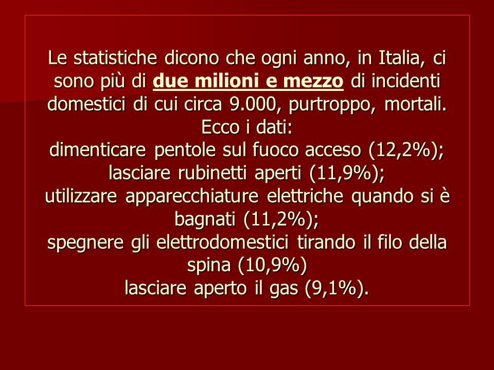 Le statistiche dicono che ogni anno, in Italia, ci sono più di di incidenti domestici di cui circa 9.000, purtroppo, mortali. Ecco i dati: dimenticare