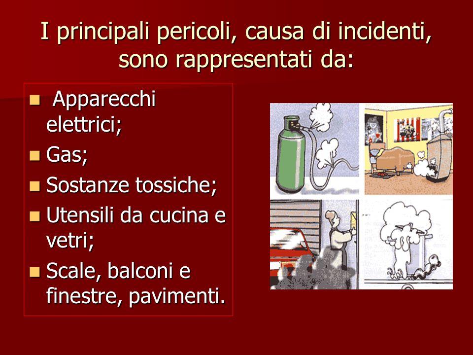 I principali pericoli, causa di incidenti, sono rappresentati da: Apparecchi elettrici; Apparecchi elettrici; Gas; Gas; Sostanze tossiche; Sostanze to