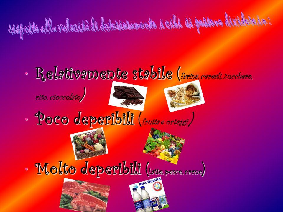 Relativamente stabile (, )Relativamente stabile ( farina, cereali, zucchero, riso, cioccolato ) Poco deperibiliPoco deperibili ( frutta e ortaggi ) Mo