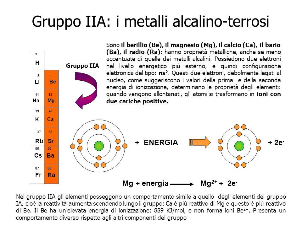 Gruppo IIA: i metalli alcalino-terrosi Li H Na Mg 19 20 K Ca 37 38 Rb Sr 55 56 Cs Ba 1 3434 11 12 Fr Ra 87 88 Be Gruppo IIA Sono il berillio (Be), il