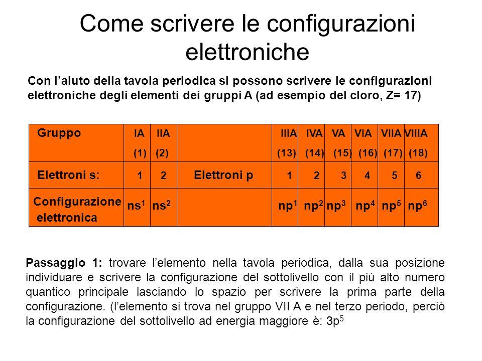 Come scrivere le configurazioni elettroniche Con laiuto della tavola periodica si possono scrivere le configurazioni elettroniche degli elementi dei g
