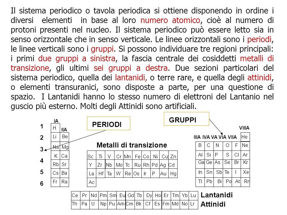 Il sistema periodico o tavola periodica si ottiene disponendo in ordine i diversi elementi in base al loro numero atomico, cioè al numero di protoni p