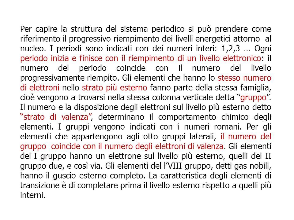 Tavola periodica e modello a strati H Li Be Na Mg B C N O F Ne Al Si P S Cl Ar H 1 Li 3 Na 11 Be 4 Mg 12 B C N O F Ne He 5 6 7 8 9 10 Al Si P S Cl Ar 13 14 15 16 17 18 2 Periodo 1 1°strato Periodo 2 2° strato Periodo 3 3° strato I gruppo A II gruppo A III gruppo A IV gruppo A V gruppo A VI gruppo A VII gruppo A 1 elettrone 2 elettroni 3 elettroni 4 elettroni 5 elettroni 6 elettroni 7 elettroni 8 elettroni esterni esterni esterni esterni esterni esterni esterni esterni Elettroni di valenza He VIII gruppo