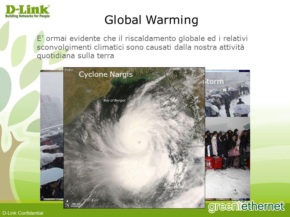 Global Warming E ormai evidente che il riscaldamento globale ed i relativi sconvolgimenti climatici sono causati dalla nostra attività quotidiana sulla terra Hurricane Katrina Dust Storm Snow Storm Cyclone Nargis