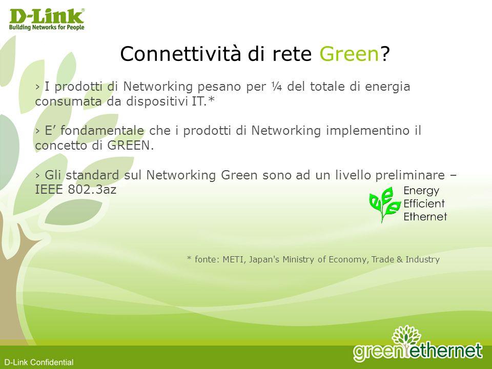 Oggi D-LINK è il #1 al mondo per le soluzioni di networking nel segmento di mercato SOHO/SMB.