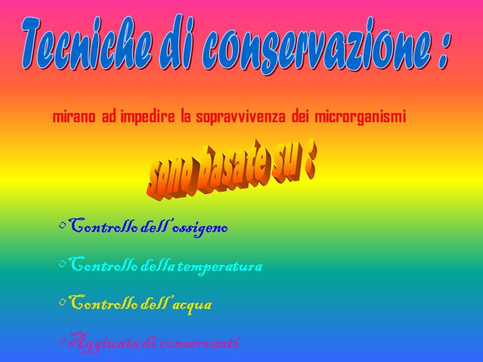 mirano ad impedire la sopravvivenza dei microrganismi Controllo dellossigeno Controllo della temperatura Controllo dellacqua Aggiunta di conservanti