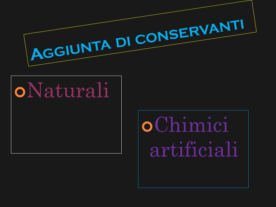 A GGIUNTA DI CONSERVANTI Naturali Chimici artificiali