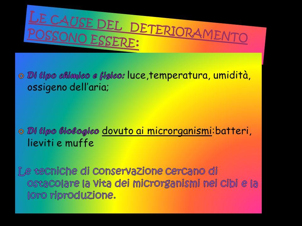 Mirano ad impedire la sopravvivenza dei microrganismi : Sono basate su: CONTROLLO DELLOSSIGENO CONTROLLO DELLA TEMPERATURA CONTROLLO DELLACQUA AGGIUNTA DÌ CONSERVANTI