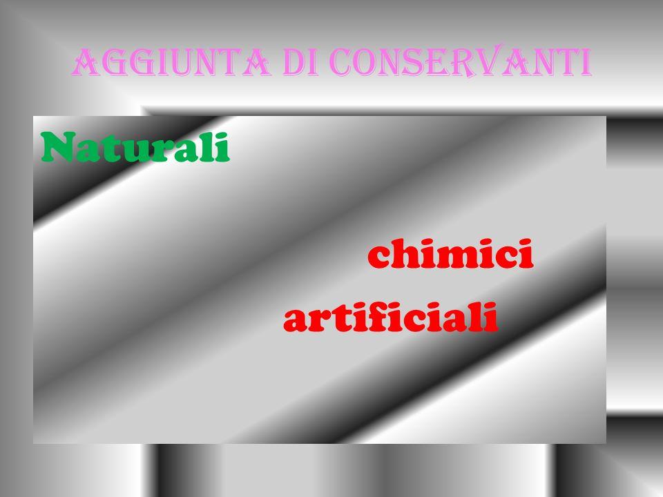 AGGIUNTA DI CONSERVANTI Naturali chimici artificiali